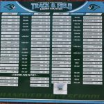 Track and Field: New School Records