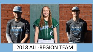 All Region Team