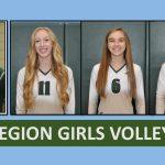 All Region Team