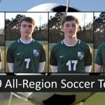 2019 Boys Soccer All-Region Team