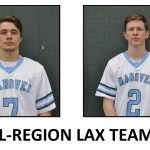 2019 Boys Lacrosse All-Region Team