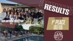 Lions Swim is Already Making its Mark on the Podium!