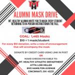 Alumni Giving Back