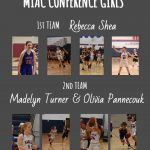 Girls Basketball MIAC Awards