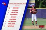 Prep Baseball Report All Decade Team