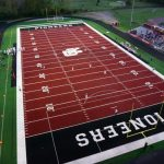 2020 Fall Sports Policies and Procedures – COVID19