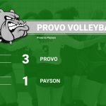 Girls Varsity Volleyball Beats Payson 3-1