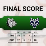 Girls Basketball Defeats Timpanogos