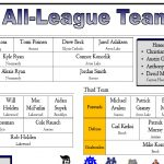 Beck and Sustersic Named to GCHSHL All League Team