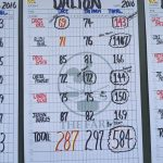 Round 2 NGI, Dalton Boys Still on Top