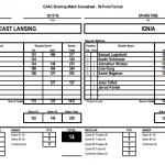 Boys Varsity Bowling beats East Lansing 16 – 14