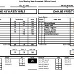 Girls Varsity Bowling falls to Portland 25 – 5