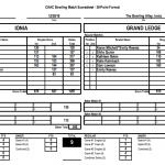 Girls Varsity Bowling falls to Grand Ledge 21 – 9
