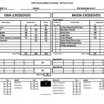 Girls Varsity Bowling falls to Mason 29 – 1
