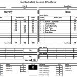 Boys Varsity Bowling beats Waverly 20 – 10