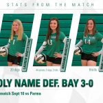 Varsity Volleyball defeats Bay this past Saturday in 3 straight sets.