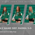 Girls Varsity Volleyball beats Parma Senior 3 – 0