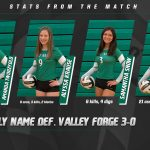 Girls Varsity Volleyball beats Valley Forge 3 – 0