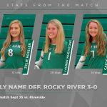 Girls Varsity Volleyball beats Rocky River 3 – 0