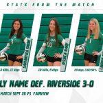 Girls Varsity Volleyball beats RIVERSIDE High School-Painesville 3 – 0