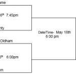 Girls LAX District Tournament Information