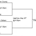 29th Baseball District Bracket Set