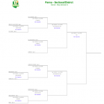 Boys Soccer OHSAA Tournament Bracket