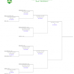 Girls Soccer OHSAA Tournament Bracket