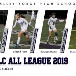 Girls Soccer 2019 All League Performers