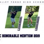 Golf 2019 All League Performers