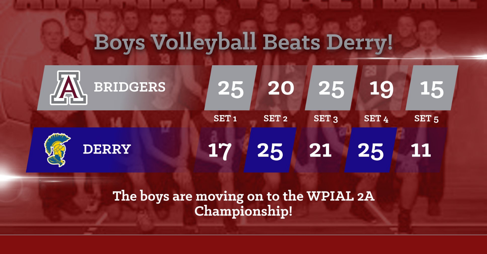 Boys Volleyball moves on to WPIAL Championship!!!