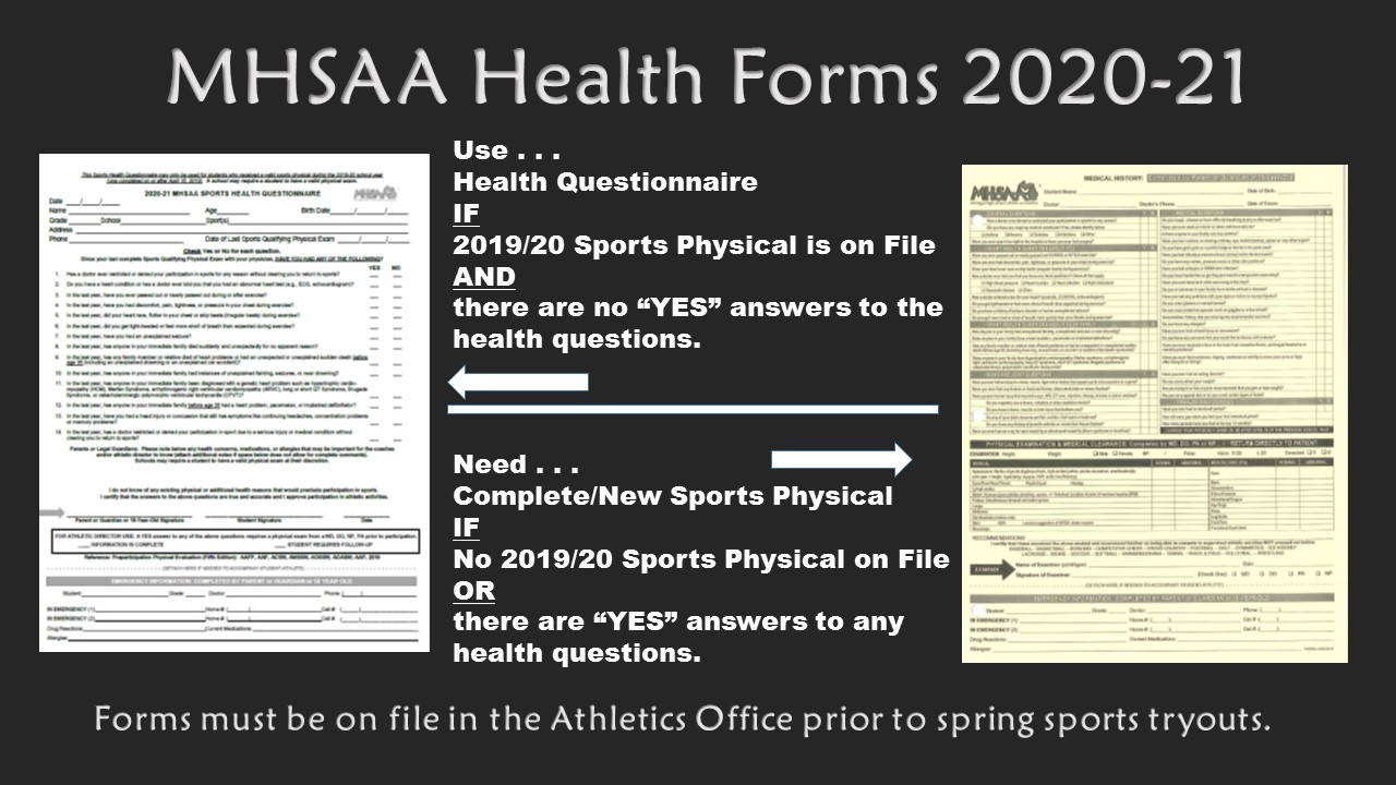 Spring Sports: Health Form Requirements