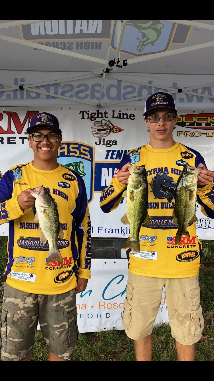 Bassin Bulldogs take 11th out of 200