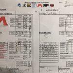 Coed Varsity Bowling beats Reeths-Puffer 28 – 2
