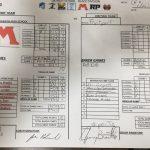 Coed Varsity Bowling beats Fruitport 28 – 2