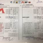 Coed Varsity Bowling falls to Jenison 29 – 1