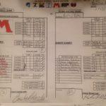 Coed Varsity Bowling beats Reeths-Puffer 23 – 7