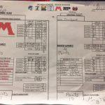 Coed Varsity Bowling falls to Fruitport 19 – 11