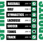 Spring Sports Start Dates at the NEST!