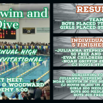 Roswell Swim and Dive Results