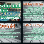 Swim Results for Duals at Woodward