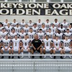 Keystone Oaks Flag Football Program