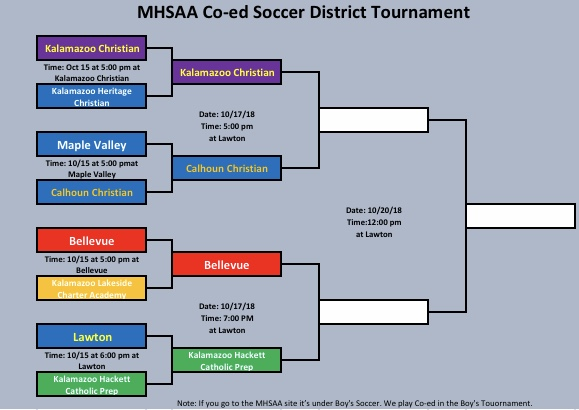 Updated MHSAA Soccer Districts Bracket