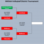Updated MHSAA Volleyball District Bracket