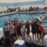 Swimming Sectional Results