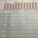 Sulphur High School Boys Freshman Basketball falls to Comanche 9 42-38