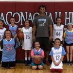 Lady Braves Basketball Academy Camp