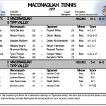 Boys Tennis sweeps Tipp Valley 5-0