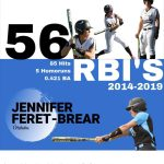 Boardman Alum Jen Feret-Brear Playing Professional Softball In Auckland, New Zealand With Great Success