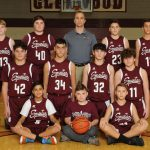Boys 8th Grade Maroon Basketball